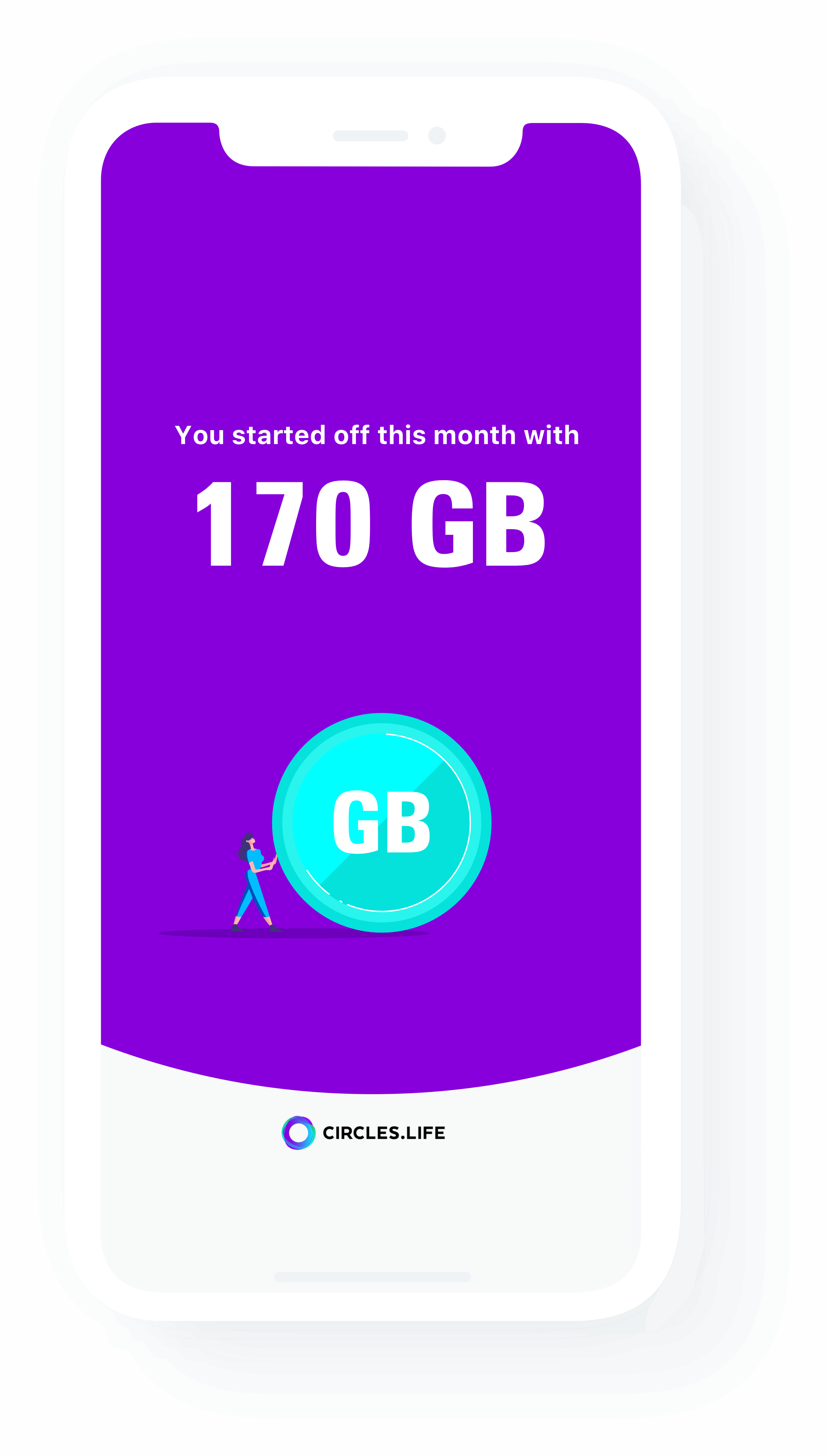 SECOND MONTH: Only used 30GB? Additional 70GB is rolled over to the next month. Now you have 170GB.